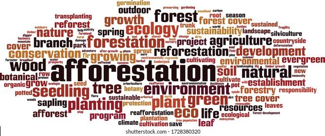 Concepto de nube de palabras de forestación. Collage hecho de palabras sobre la forestación. Ilustración del vector