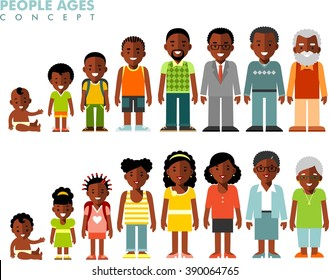 African american ethnic people generations at different ages. Man and woman african american ethnic aging - baby, child, teenager, young, adult, old