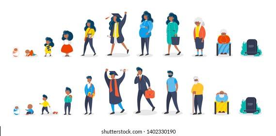 African american woman and man in different age. From child to old person. Teenager, adult and baby generation. Aging process. Isolated vector illustration in cartoon style