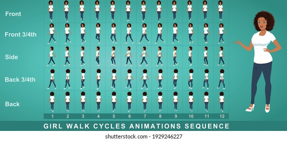 African Girl Character Walk Cycle Animation Sequence. Frame by frame animation sprite sheet of  woman walk cycle. Girl walking sequences of Front, side, back, front three fourth and back three fourth.