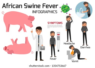 African Swine Fever virus (ASF) infographics elements. health and care vector illustration.