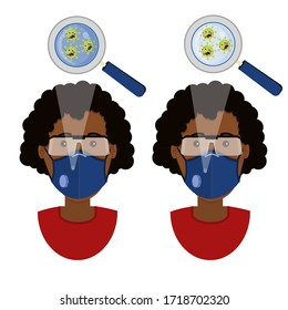 African woman wearing two types of masks (surgical face mask and N95 respirator) contaminated with angry cartoon virus.