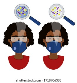 African woman wearing two types of masks (surgical face mask and N95 respirator) contaminated with microorganism.