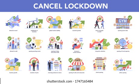 After Corona virus or 2019-nCoV pandemic cancel lockdown set. Open border, growth world market and economic, distance work and studying. Isolated vector illustration