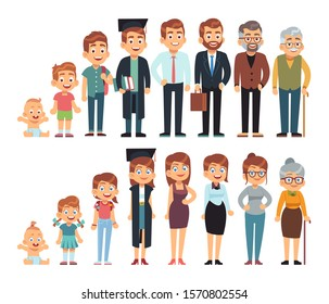 Age from baby to adult. Human growth progress young to old newborn and teenager, man and woman vector growing progression set