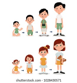 Age measureAge measurement of growth boy and  girl. Vector illustration. Stages of development. ment of growth boy and  girl. Vector illustration. Stages of development.