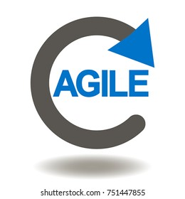 Agile Life Cycle Icon Vector. Agility Development Illustration. Flexible Developing Process Logo. Circular (Rotation) Arrow AGILE Text Symbol.