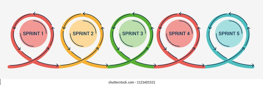 Agile methodology sprints sequence. Five sprint loops concept. Colorful vector illustration.