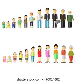 Aging concept Illustration with different age of people adult, baby, old, young, teenager. Female and male characters. Cycle of human life from childhood to old age. Vector isolated
