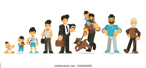 Aging concept of male character. Generation of people and stages of growing up. Baby, Child, Teenager, Adult, Elderly person. The cycle of life from childhood to old age. Vector cartoon illustration.