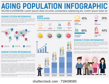 Aging Population Info graphic. Can be used for workflow layout template, banner, marketing, info-graphics.Inspire to drive your business project. Vector illustration.