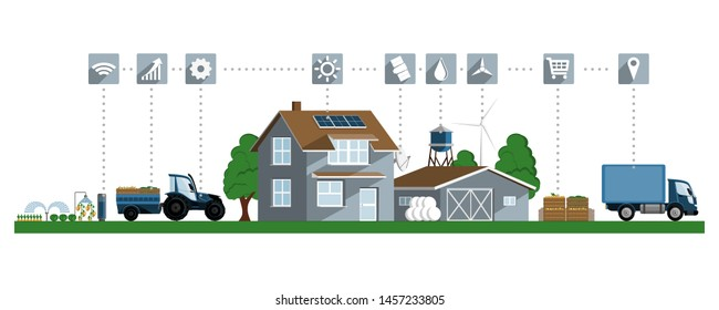Agricultural production, processing and logistic center for growing vegetables, using renewable energy and digital technology. Smart farming 4.0
