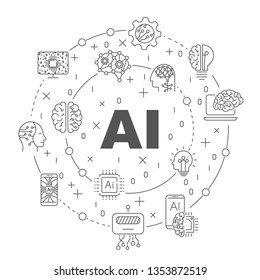AI (Artificial Intelligence) infographic banner. Neural network, cybernetics, futuristic, robotics machine and deep learning. Editable Stroke. EPS 10