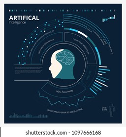 AI artificial intelligence Infographic Concept Vector Illustration