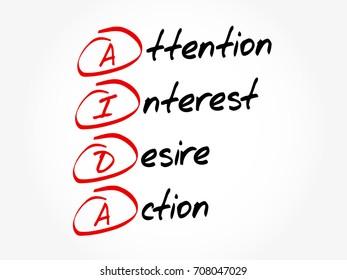 AIDA - Attention Interest Desire Action, acronym concept background