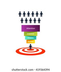 AIDA vector illustration. 4 stages of the sales process: attention, interest, desire and action. Color and volume sales funnel on white background. Marketing model of consumer behavior