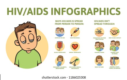 AIDS and HIV information poster with text and character. Colorful flat vector illustration, isolated.