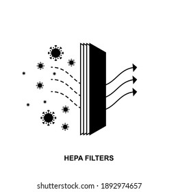 Air filter icon. Hepa filtration symbol, dust filter sign, purifier silhouette, dust and pollen protect vector graphic element, cleanroom pictogram