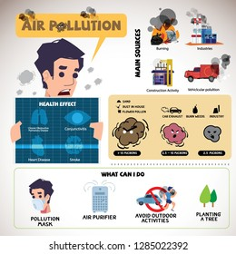 Air pollution infographic - vector illustration