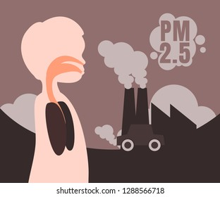 Air pollution warning dangerous levels. unhealthy levels of air pollution 2.5 microns (PM2.5)