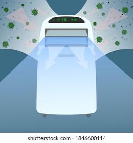 air purification with an air conditioner, air purification from allergens through an air conditioner,