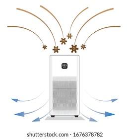 Air Purifier Machine, PM2.5, Particulate Matter,Air Toxic.