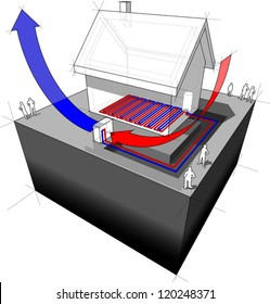 air source heat pump diagram �air source heat pump combined with underfloor heating= low temperature heating system