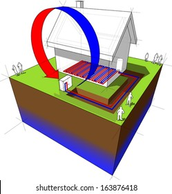 air source heat pump diagram � air source heat pump combined with underfloor heating= low temperature heating system