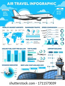Air travel infographics, low-cost airlines diagrams and world flights information charts. International airport rating on map, passenger traffic, tickets and fuel cost infocharts, airplane types info