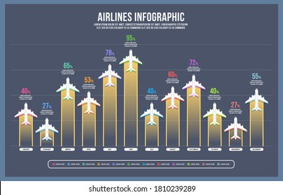 Airlines infographic timeline presentation vector design template. Graph diagram icon transport. Business airlines.