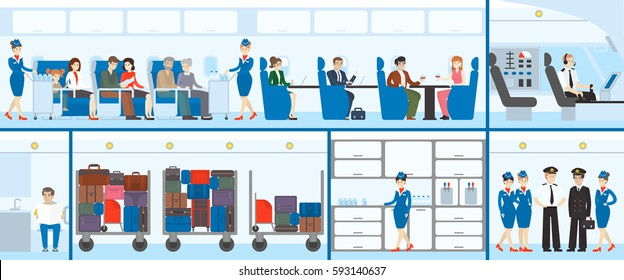 Airplane interior set. Pilots and flight attendants, passengers, baggage and restaurant. Inside aircraft.