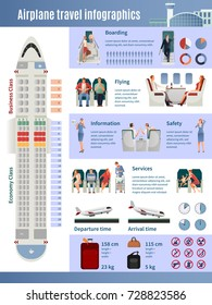 Airplane people flight infographics with flat aircraft seat map baggage allowance images departure and arrival information vector illustration