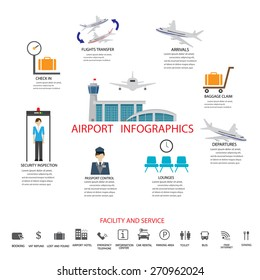 Airport business infographics template with  workflow steps , facility and service icon set. vector illustration