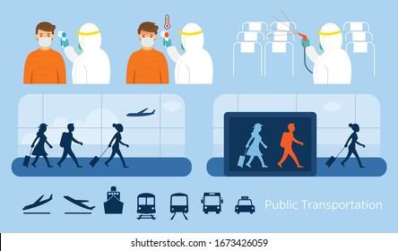 Flughafen- oder öffentliche Verkehrsmittel, Präventivmaßnahmen für Coronavirus oder Covid-19, Reisende, Fluggastkontrolle mit Thermoscan, Reinigung der Passagierkabine