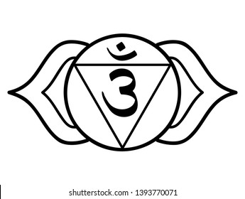 ajna chakra forehead third eye center of the face