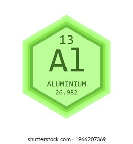 Al Aluminium Chemical Element Periodic Table. Hexagon gradient vector illustration, simple clean style Icon with molar mass and atomic number for Lab, science or chemistry education.