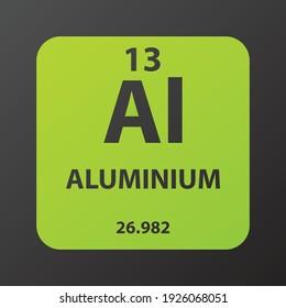 原子 番号
