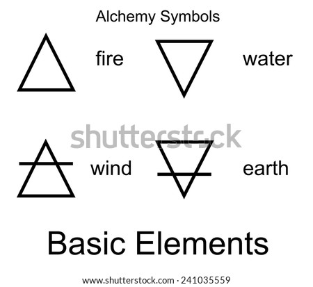 Alchemy Vector Icons Four Elements Stock Vector Royalty Free