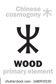 Alchymie Alphabet: WOOD / TREE [木] one of the five primary elements of creation of The World in Chinese philosophy «Wu-Xing» & «Feng-Shui». Chinese hieroglyphic character, sign/symbol of The East.