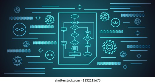 Algorithm processing, program coding, application development thin line art style vector concept illustration