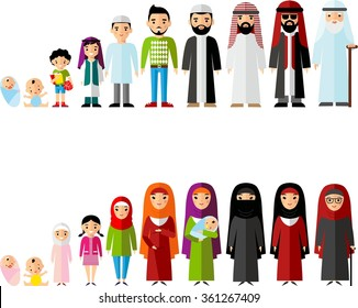 All age group of arab family. Generations man and woman.  Stages of development people - infancy, childhood, youth, maturity, old age.