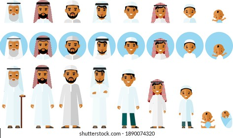 All age group of arab male. Generations arabian man.  Set of age group arabic avatars man in colorful style. Stages of development muslim people - infancy, childhood, youth, maturity, old age.
