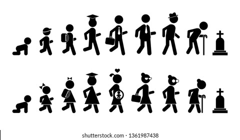 All ages men and women flat icon. Generations people. Stages of development. Infancy, childhood, adolescence, youth, maturity, old age. Vector logo for web design, mobile and infographics