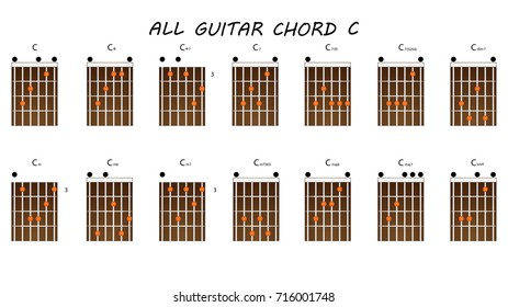 All Guitar Chords A Images Stock Photos Vectors Shutterstock