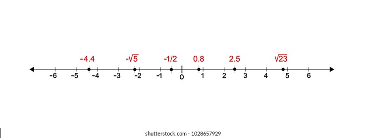 Real Numbers Images Stock Photos Vectors Shutterstock