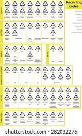 All recycling code can be found here, along with pictograms. Each codes are separated  and each specific use. All different code groups is separated from each other in a yellow background.