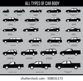 All Types Of Cars >> Cars Body Types Images Stock Photos Vectors Shutterstock