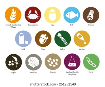 Allergen symbols information vector set