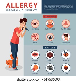 Allergy infographic concept with sick man holding handkerchief symptoms and factors of allergic disease vector illustration