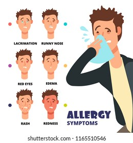 Allergy symptoms vector illustration - cartoon medical infographic. Allergic rash skin, edema and redness, sneeze and runny nose